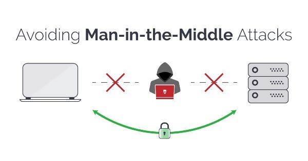 تهدید مرد میانی یا man in the middle