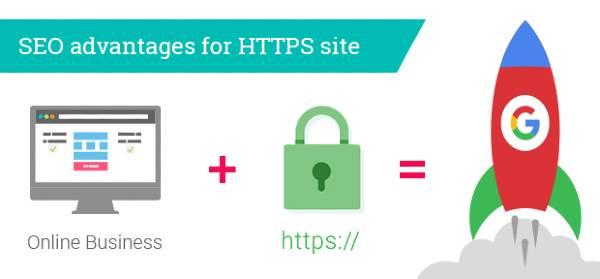 نقش ssl در سئوی سایت